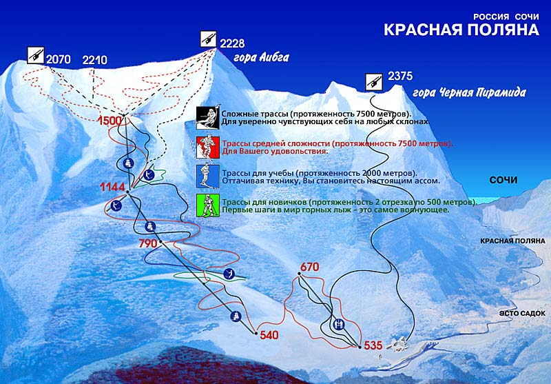 Лыжные курорты России и Европы